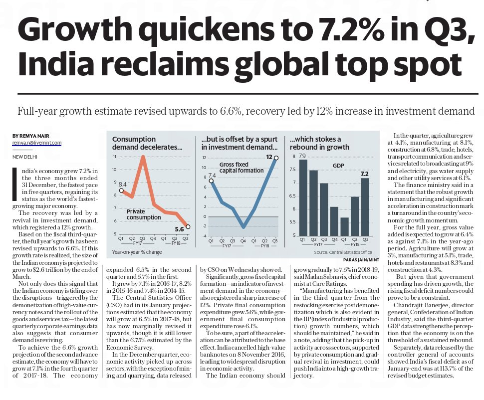 worlds fastest growing major economies - 970×802