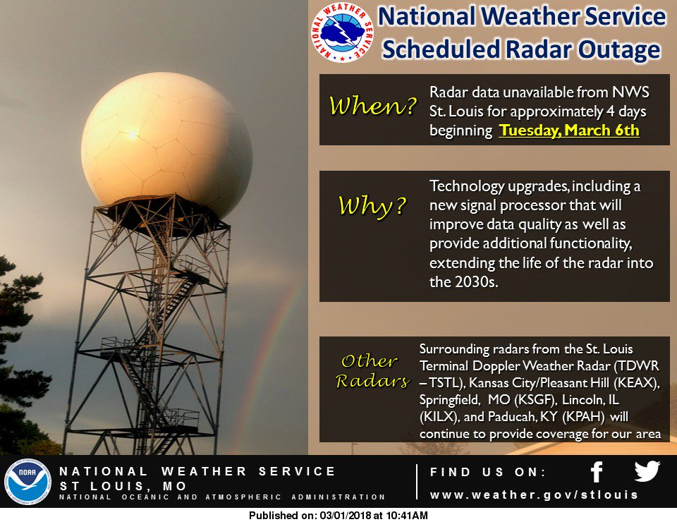 NWS St  Louis on Twitter: