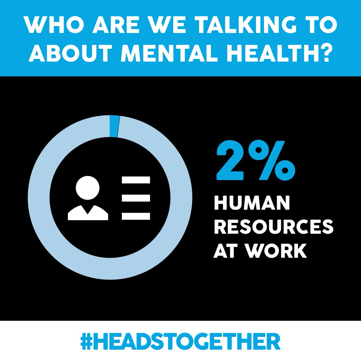 Heads Together On Twitter 1 In 6 British Workers Are Effected By