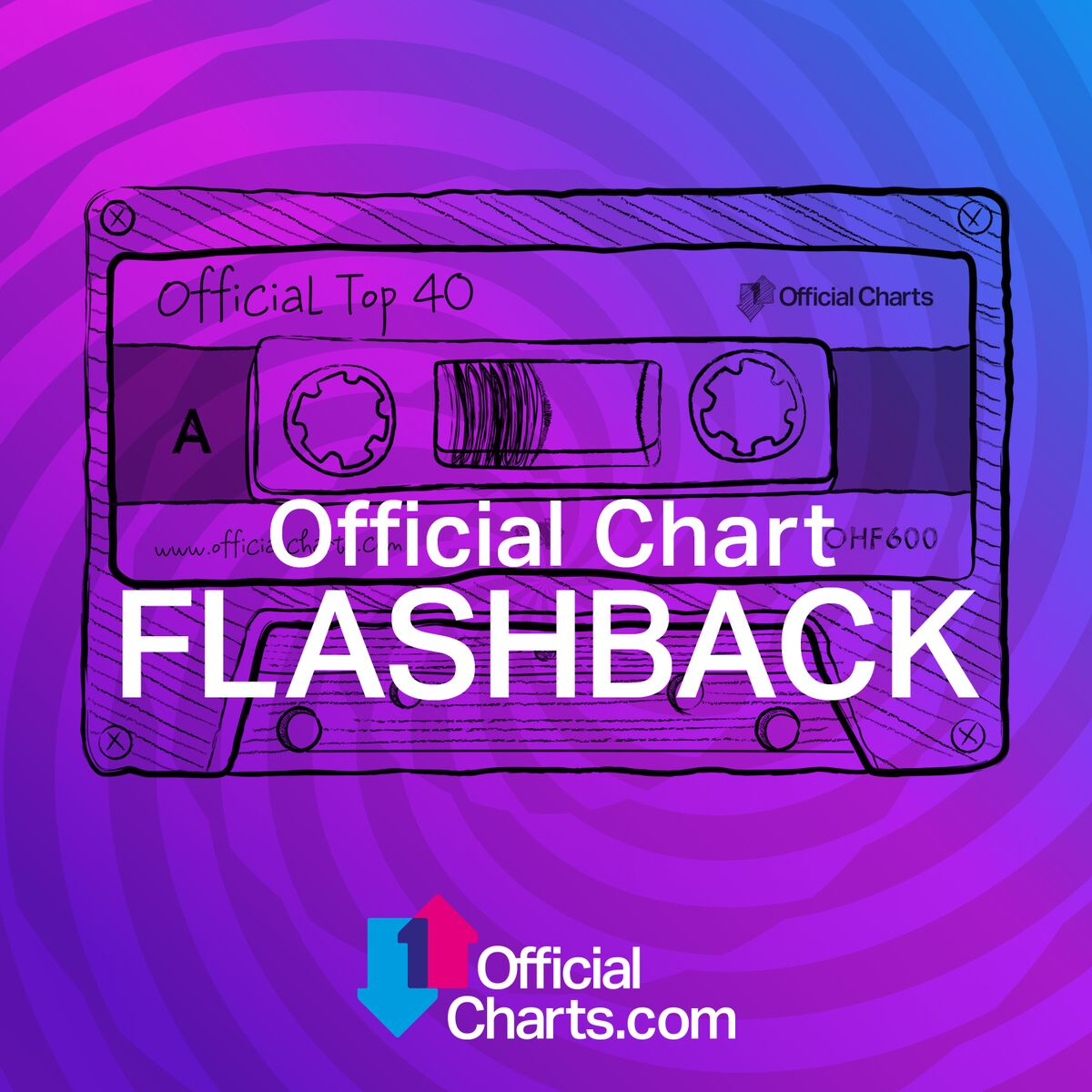 Follow us on Spotify and Deezer to hear this week Official Chart Flashback, ft. hits from Madonna, Aqua, Lighthouse Family and Janet Jackson #1998 #tbt https://t.co/djfW4b9gIb