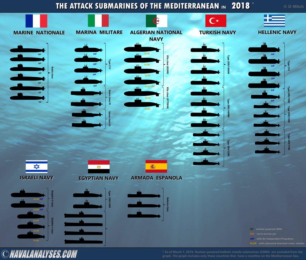 Fil info marine algérienne  DXOJpouWsAE8EtB
