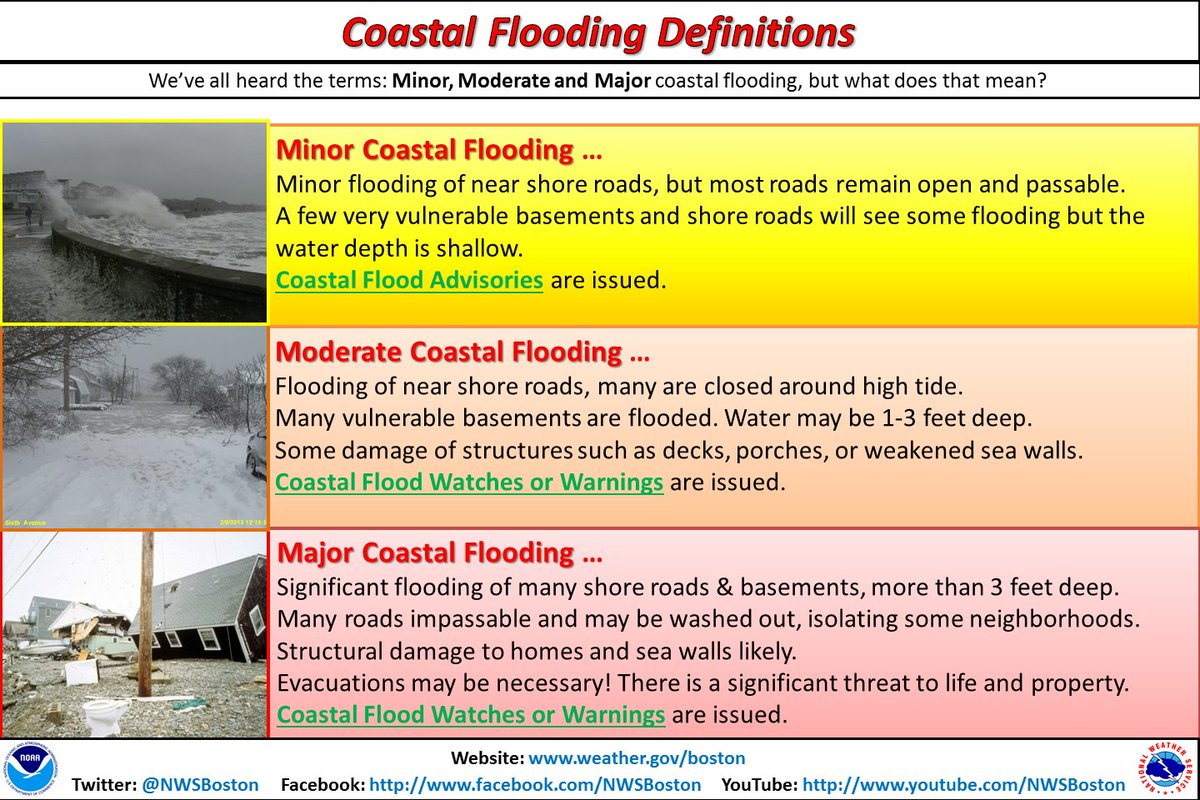 Nws Boston On Twitter What Do We Mean By Moderate And Major