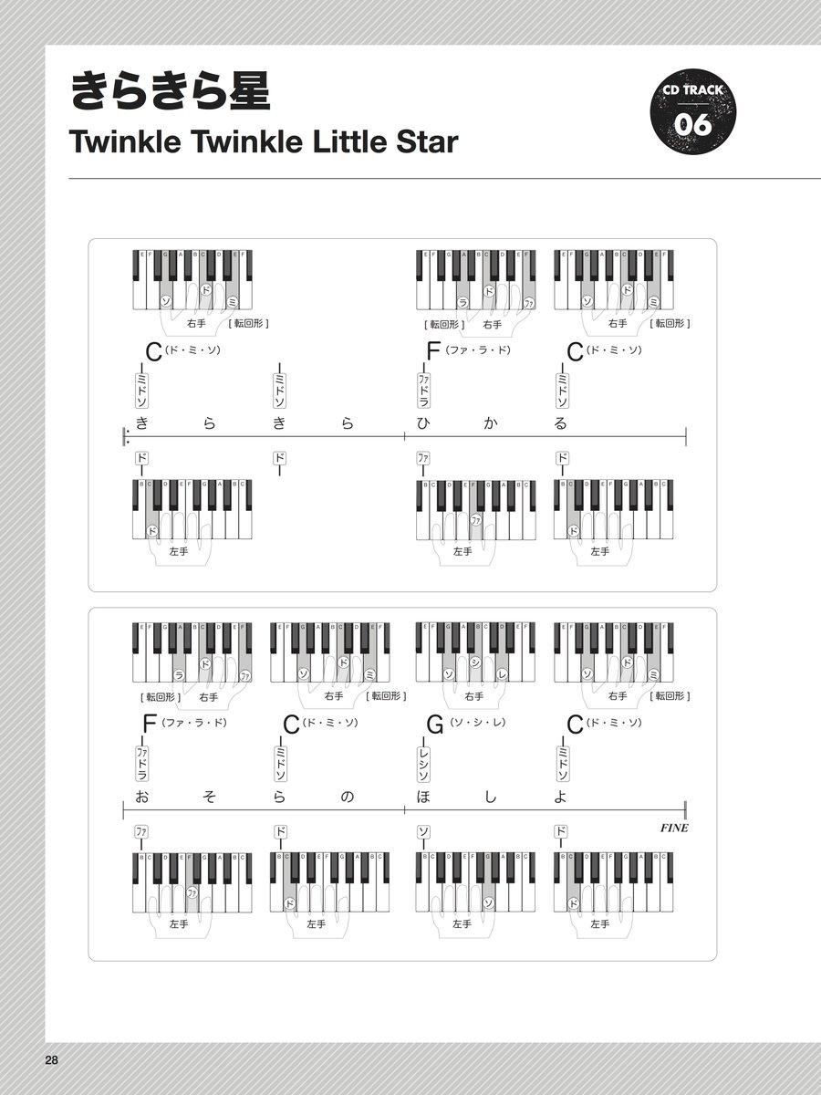 レットイットビー ピアノ 楽譜