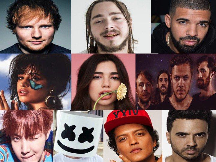 Global Digital Artist Ranking   03/02 09:20 EST 1⃣ #EdSheeran  2⃣ #PostMalone 3⃣ #Drake  4⃣ #CamilaCabello  5⃣ #DuaLIpa  6⃣ #ImagineDragons 7⃣ #JHope 8⃣ #Marshmello 9⃣ #BrunoMars  🔟 #LuisFonsi