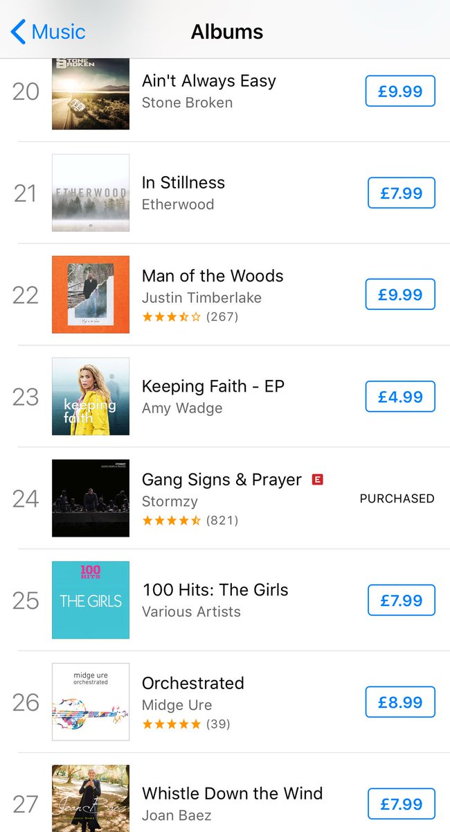 Itunes Chart 100 Uk: Amy Wadge on Twitter: So thrilled that the #keepingfaith EP is rh:twitter.com,Chart