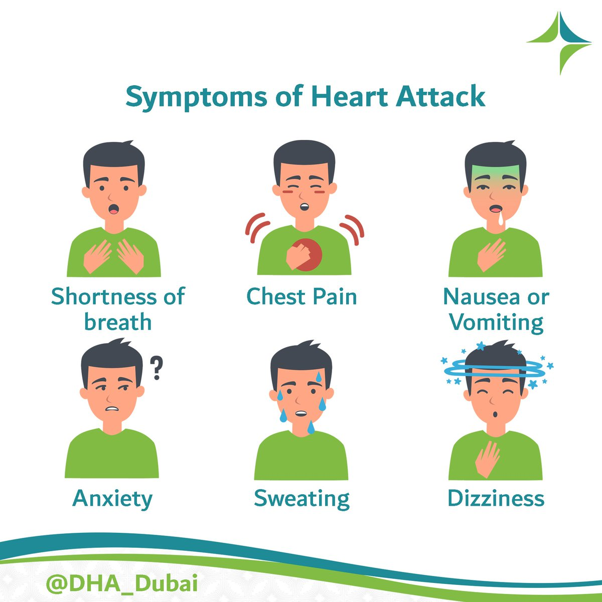 Shortness Of Breath And Nausea Anxiety - Etuttor