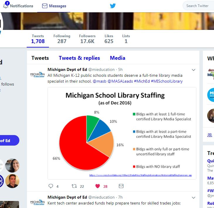 Library Certification Michigan The Best Library 2018