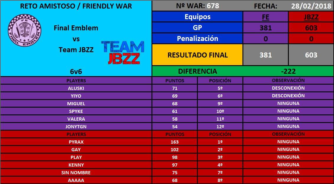 [War nº677] Final Emblem [FE] 427 - 557 Blizzard [Bz] DXU0g-LWkAEBISQ