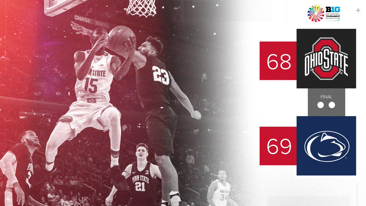 Ohio State Hoops On Twitter Final From Msg Gobucks