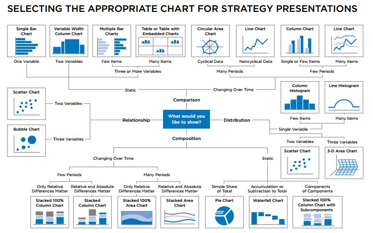 business strategy on twitter need help w powerpoint