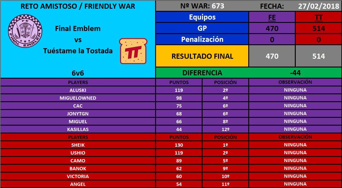 [War nº673] Final Emblem [FE] 470 - 514 Tuéstame la Tostada [TT] DXUz0dxXcAErnLj