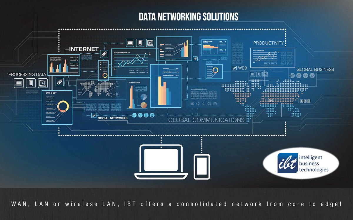 Ibt On Twitter Wan Lan Or Wireless Offers A Network Architecture Diagram Consolidated From Core To Edge Technology Solutions Https Tco Sbhkqquter