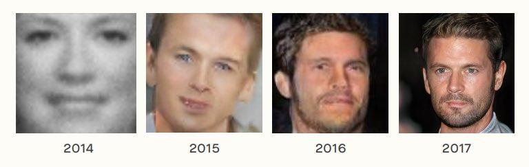 4 years of GAN progress (source: eff.org/files/2018/02/… )