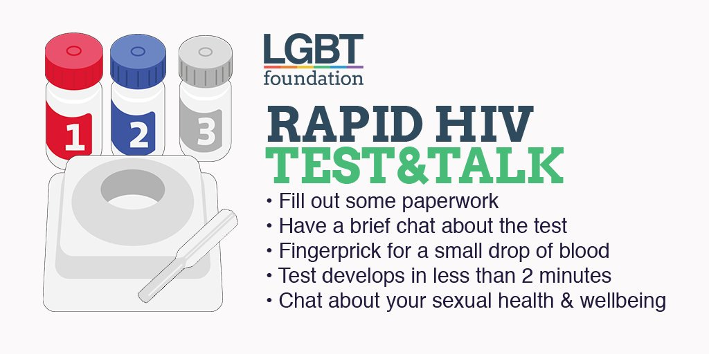 Gay sexual health manchester