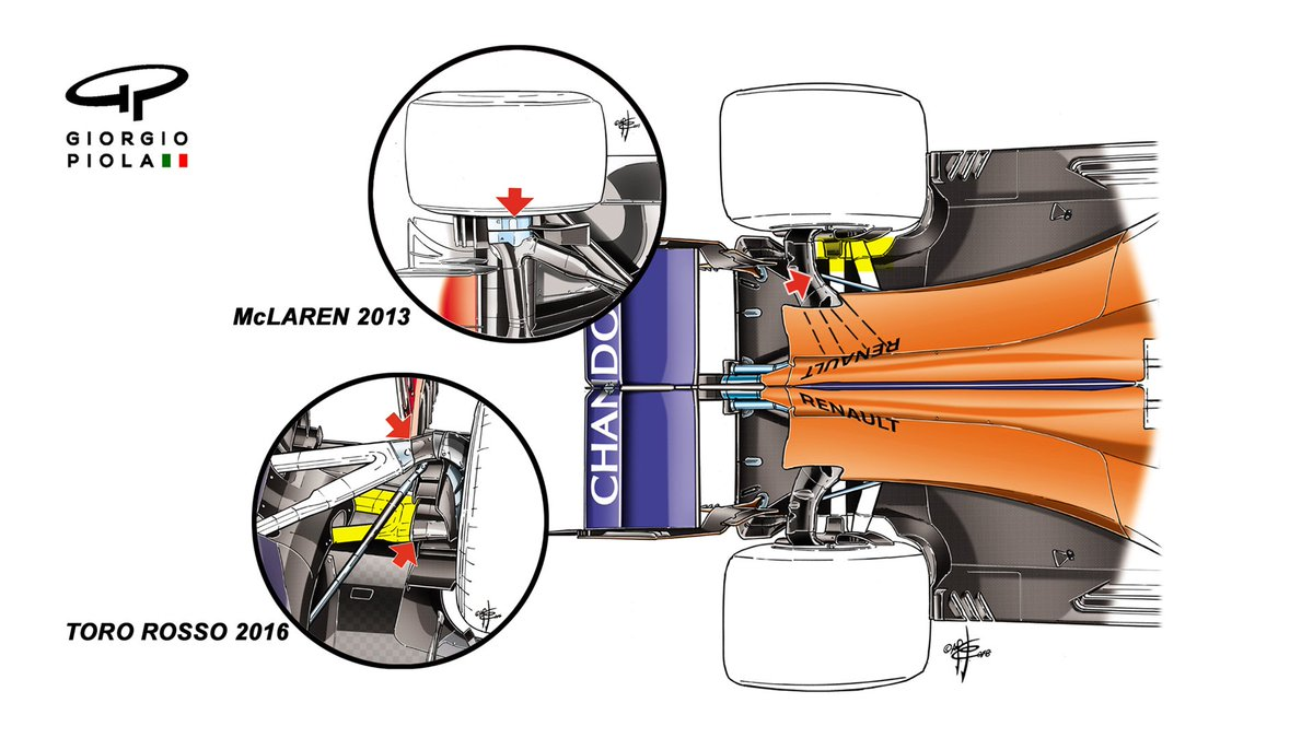 Formula 1 on Twitter: \