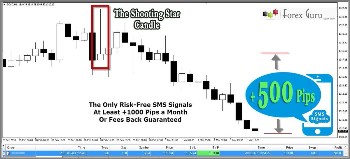 Forex guru world financial group stock symbol