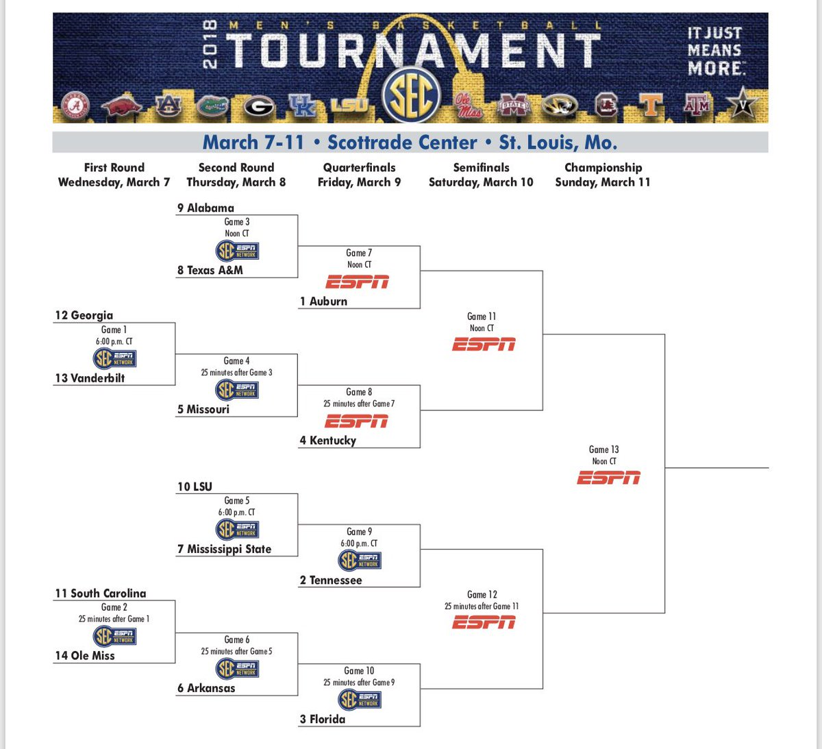 Handy image inside printable sec tournament bracket