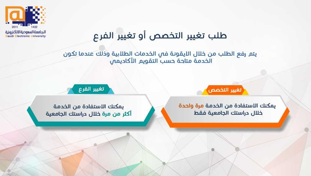 الجامعة السعودية الإلكترونية Na Twitteri لوائح وأنظمة طلب تغيير التخصص أوتغيير الفرع