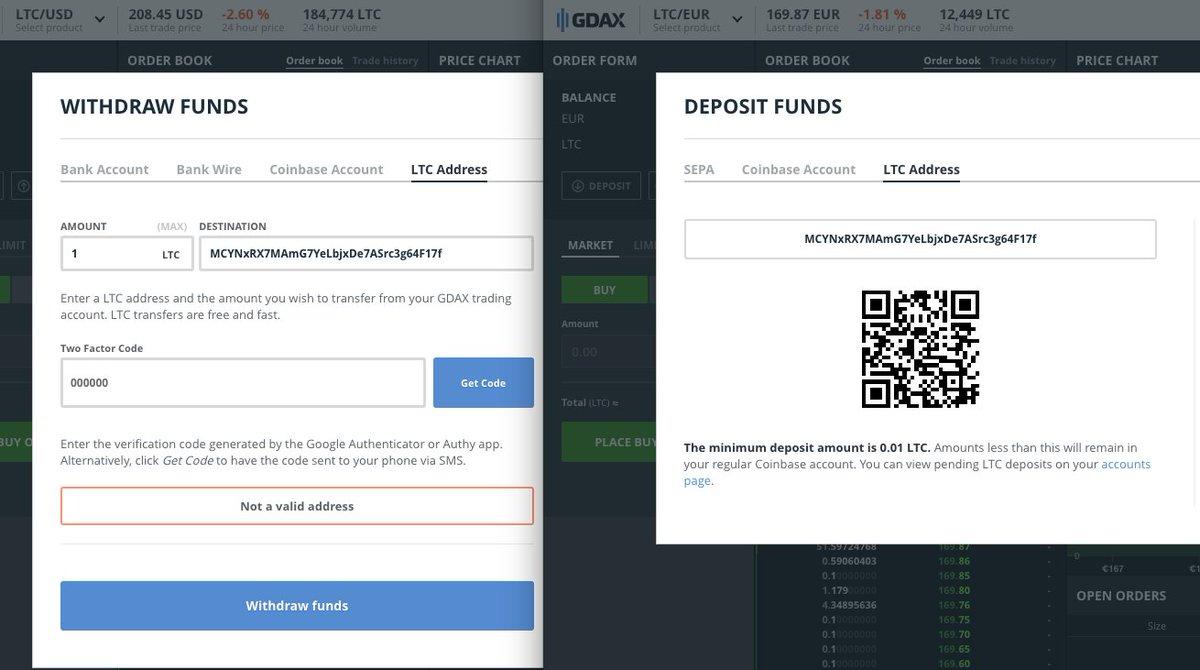 bovada bitcoin wallet dienos pelnas bitcoin