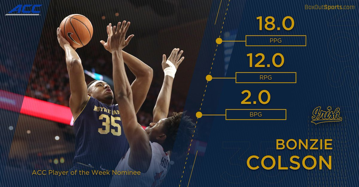 Notre Dame MBB's photo on The Post