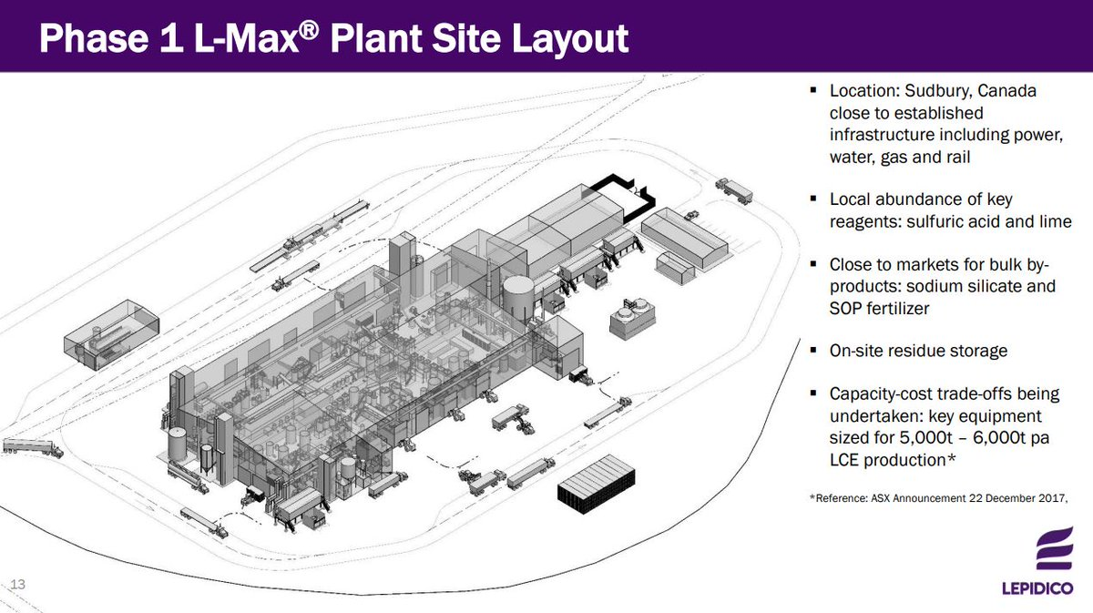 Maxi1981 On Twitter Lepidolite For Lpd Lepidico Asx Ausbiz Power Plant Equipment Layout 831 Am 4 Mar 2018