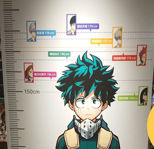 "ᴋıʀı On Twitter: ""i Just Saw This Height Chart And I'm"