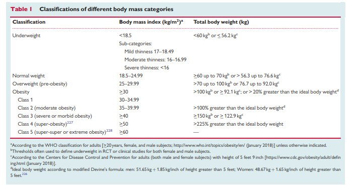 Convert 56kg To Lb 1 60 M 56 Kg