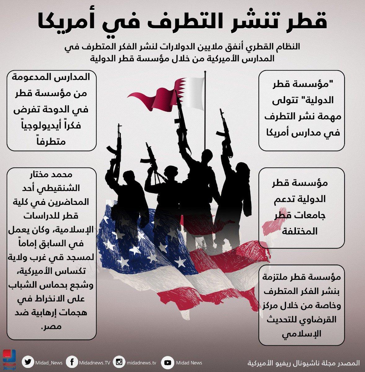 #مداد_نيوز| #قطر تنشر الإرهاب والتطرف في...