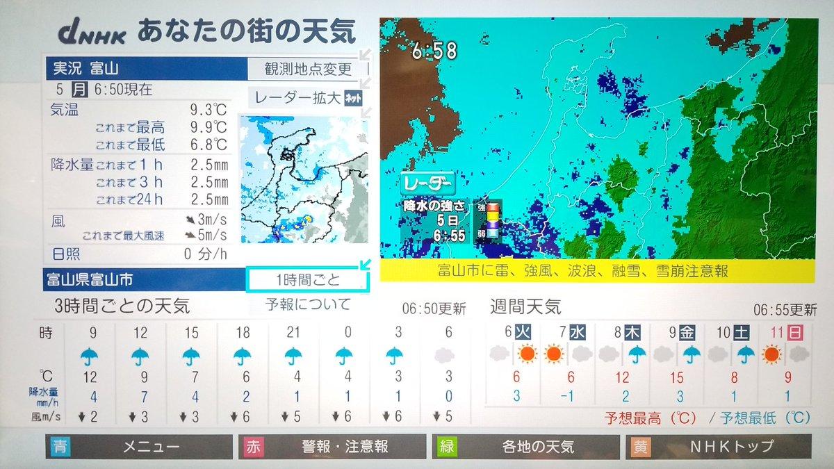 天気 予報 富山 1 時間 ごと