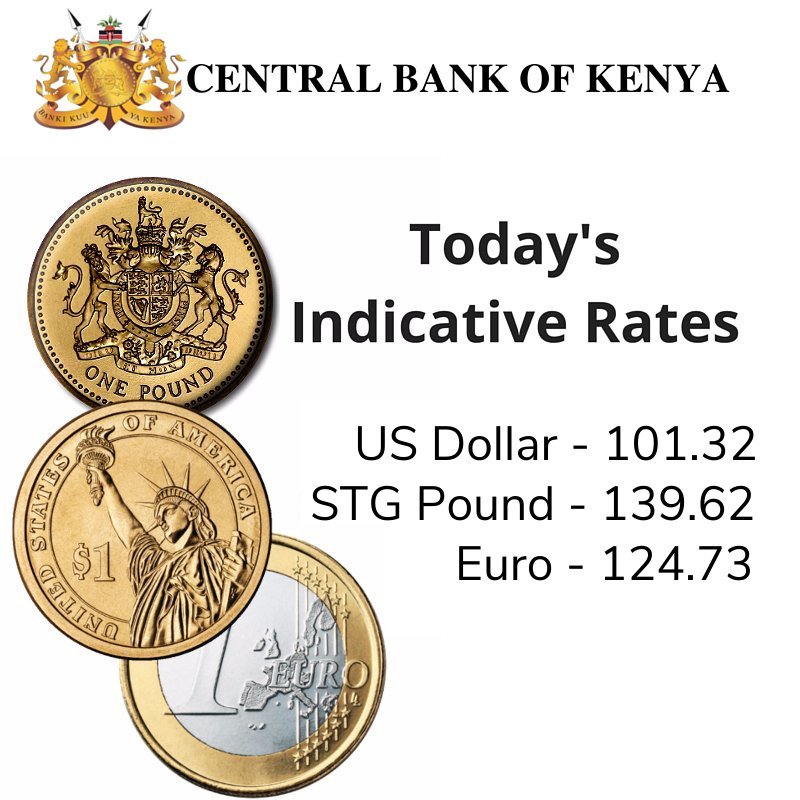Central Bank Of Kenya On Twitter Todays Indicative Rates