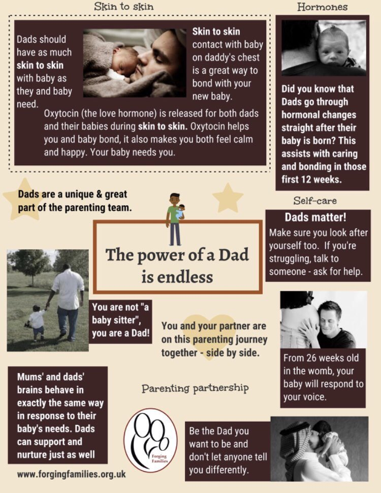 dads should take parenting leaves essay Parenting skills essays by abdur rahim kutubi  first of all, time management, bringing up the children to be effluent and family expenditure would involve the parents and their target is to flourish the name and fame of family  please evaluate and point our errors and mistakes in my parenting skills essay about teaching children.