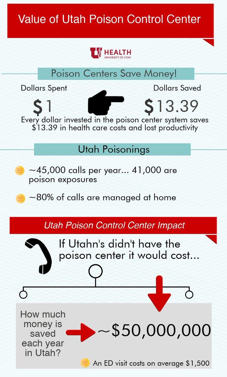 Poison Control Utah >> Utah Poison Control On Twitter Utahpoisoncontrolvalue