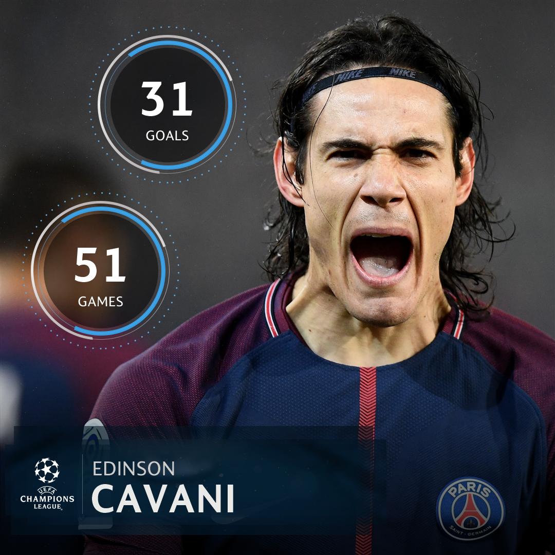 Edinson Cavanis overall #UCL record = 🔥🔥🔥 Paris hero on Tuesday? 🤔