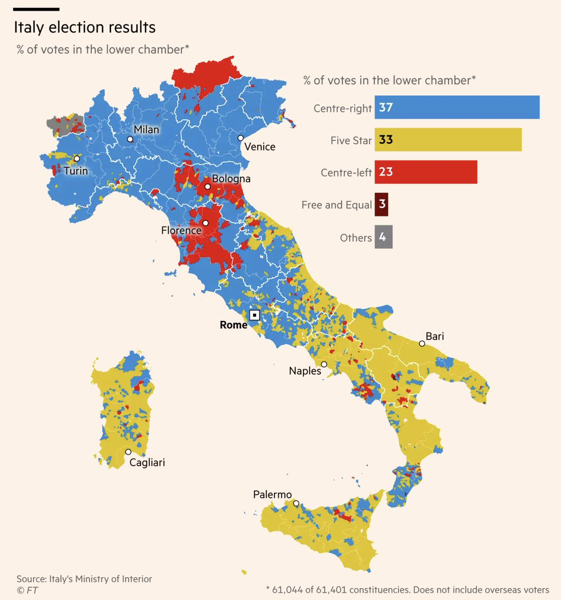 Adrian shtuni on twitter italy anti establishment populist map of election results reveals a deeply divided country httpsftcontente6a89252 1ffa 11e8 a895 1ba1f72c2c11 gumiabroncs Gallery