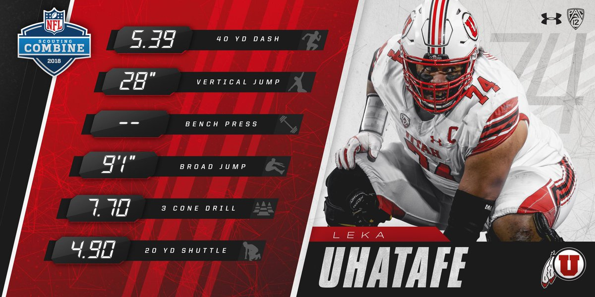 Utah Football On Twitter A Look Back At The Results Of Our Utes