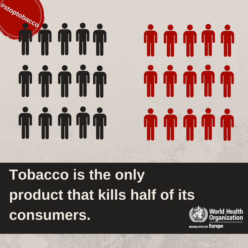 the harmful products provided by the tobacco industries Rational tobacco and nicotine policy in brazil  information about the consultation was provided by a consumer body the most harmful products.