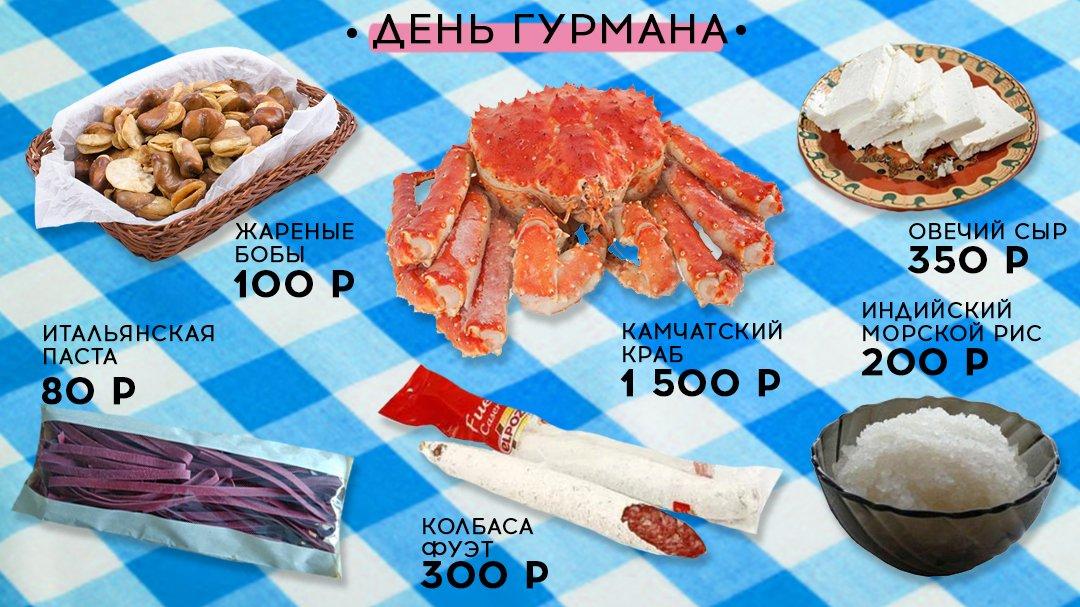 Всероссийский день гурмана открытки, дню пионерии