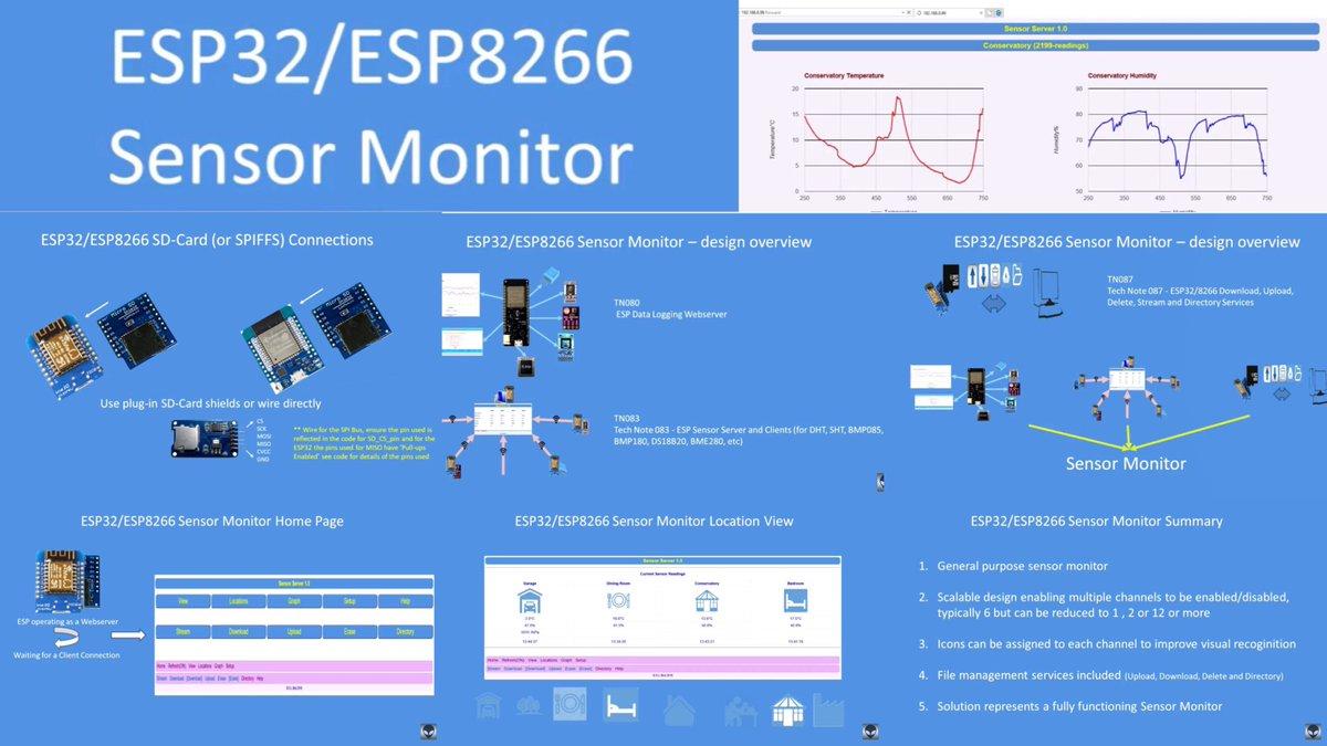 ESP32 on Twitter: