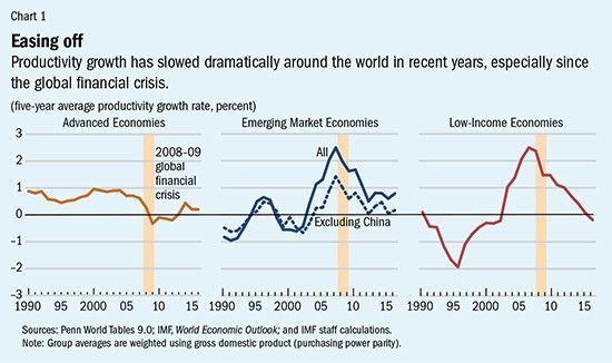why are financial markets essential for healthy economy and economic growth Answer to why are financial markets essential for a healthy economy and economic growth.