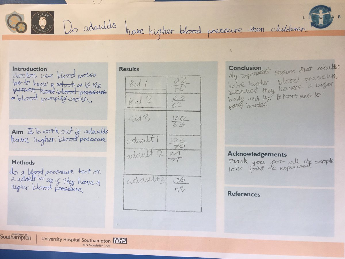 essay personal details nursing graduate school