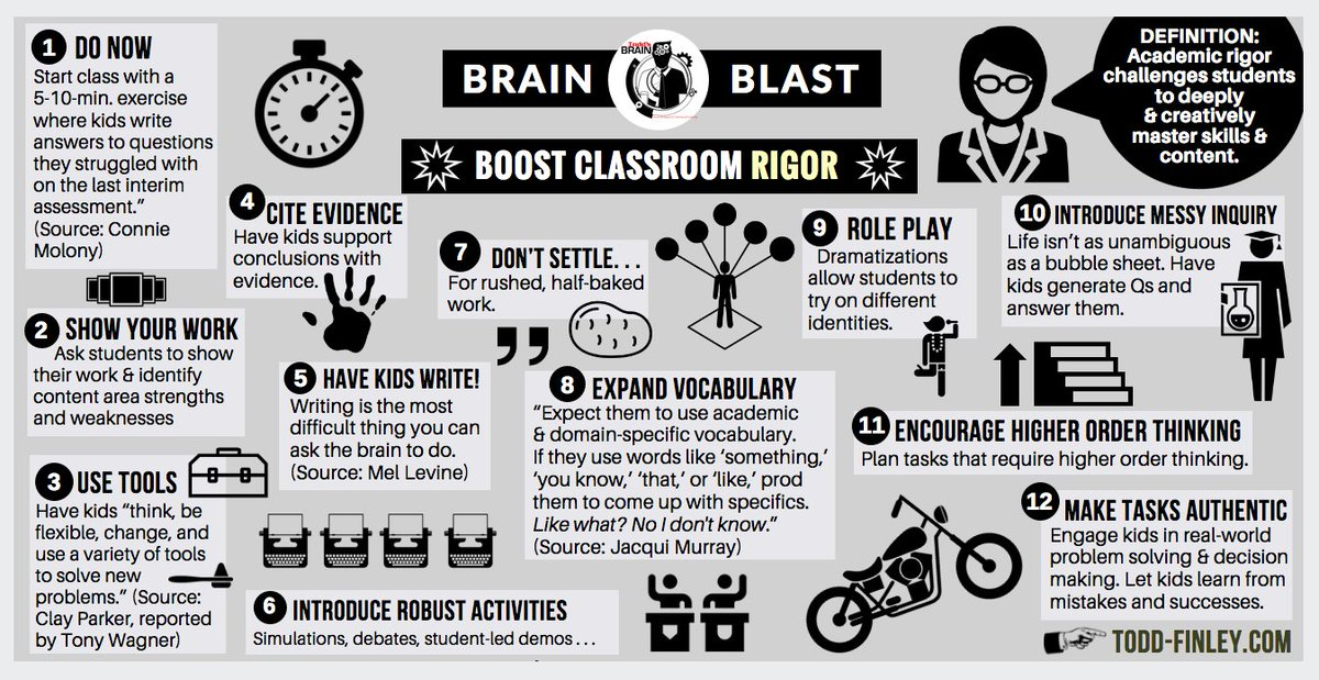 T F On Twitter How To Boost Academic Rigor