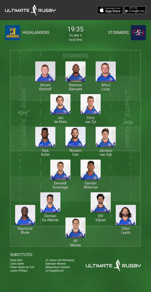 Ultimate Rugby On Twitter Team Announcement Thestormers Have Made 5 Changes To Their Starting Lineup To Face The Highlanders This Weekend Damian Willemse Returns To The Side From Injury While Jan De