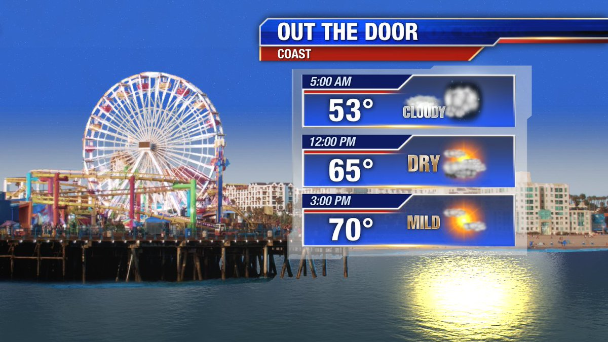 Cooler Temps and more clouds for Wednesday. Still on track for a Weekend Storm. #LAWeather