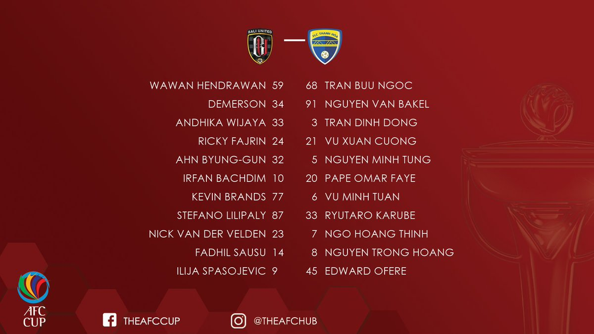 Xem lại: Bali United vs FLC Thanh Hóa
