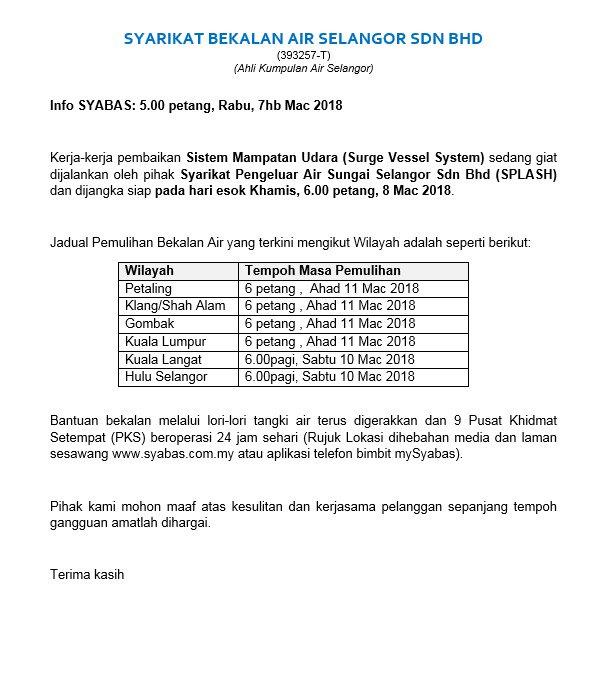 Air Selangor On Twitter Info Syabas Jam 5 00 Petang Rabu 7hb Mac 2018