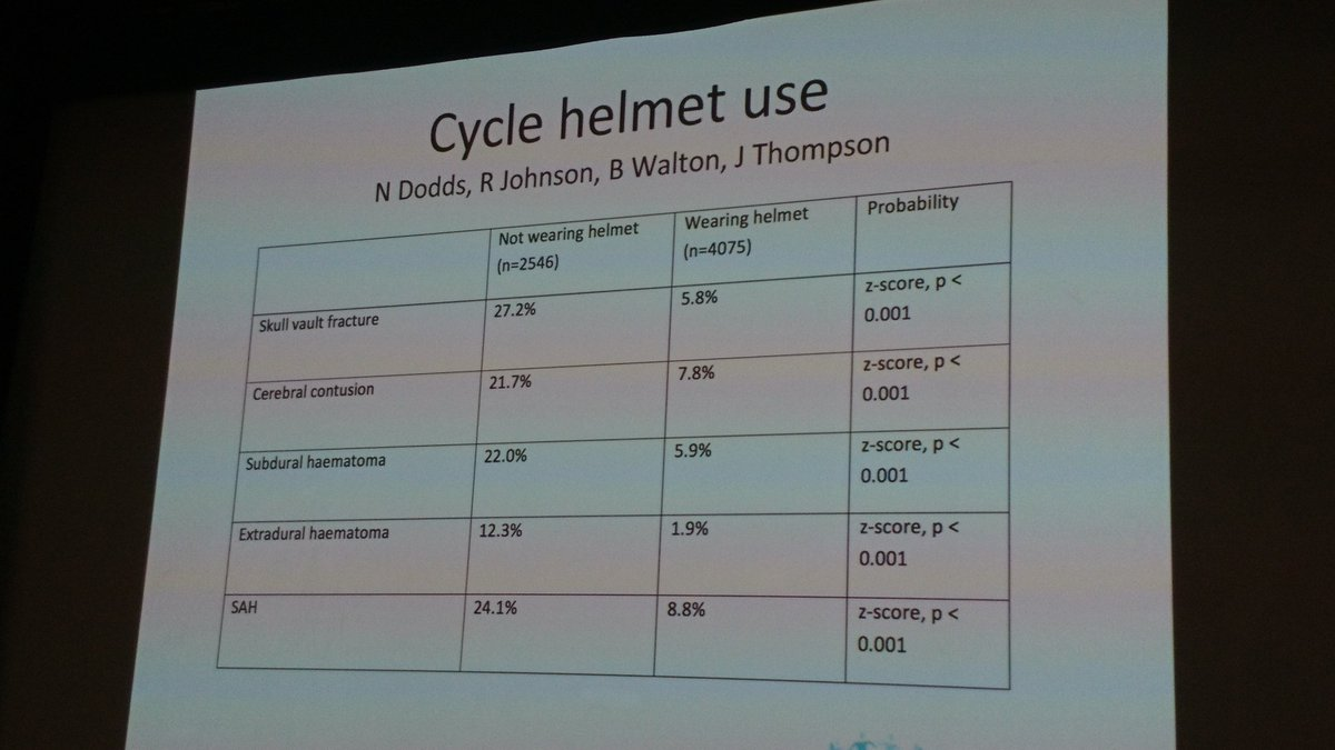 Should people wear cycle helmets (Stands...