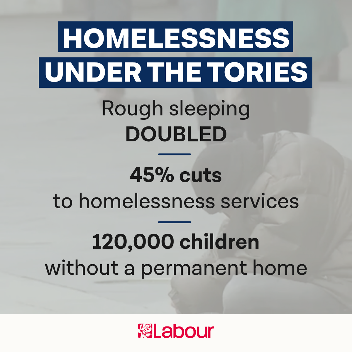 The Tory record on homelessness is a mark of national shame. Labour will build the affordable homes Britain needs and make 8,000 homes available for rough sleepers. #PMQs
