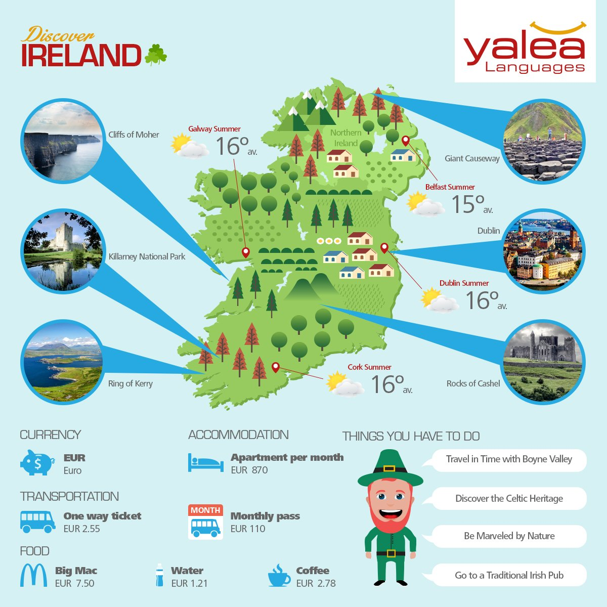 8e13caea Find out more about the beautiful destinations in our infographic! Let's go  to Ireland! #Irelandpic.twitter.com/OIsmNvoDuw