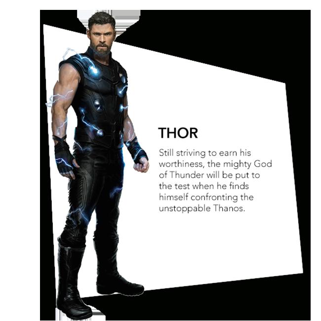Avengers: Infinity War Character Promo Banner