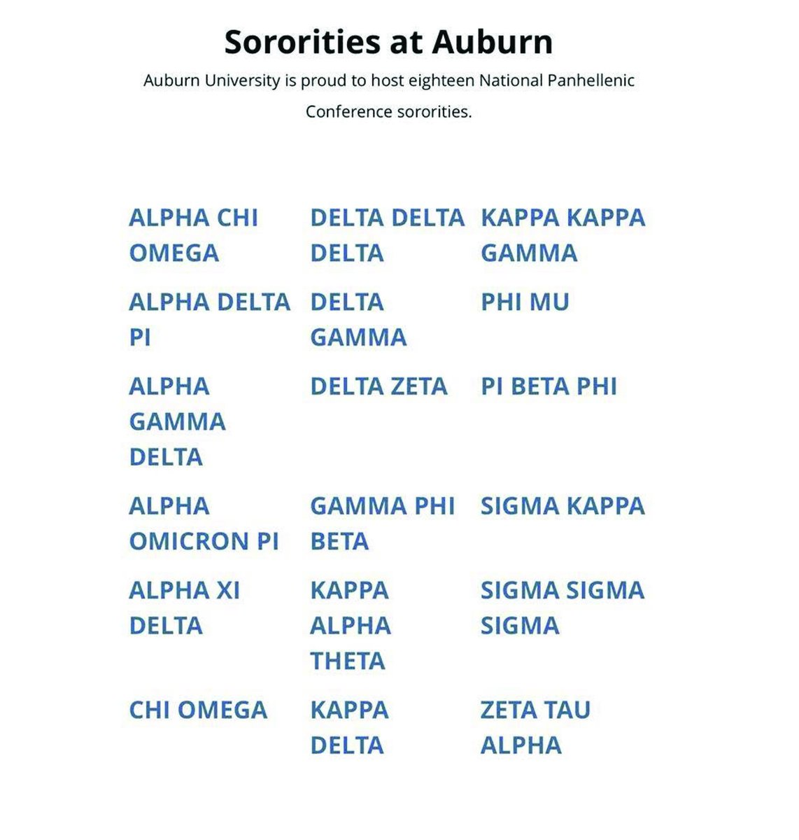 i have attached a list of all the sororities at auburn if you or anyone you know would be willing to write a recommendation letter please message